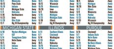 '13 Siouxland Sports Digest - Page